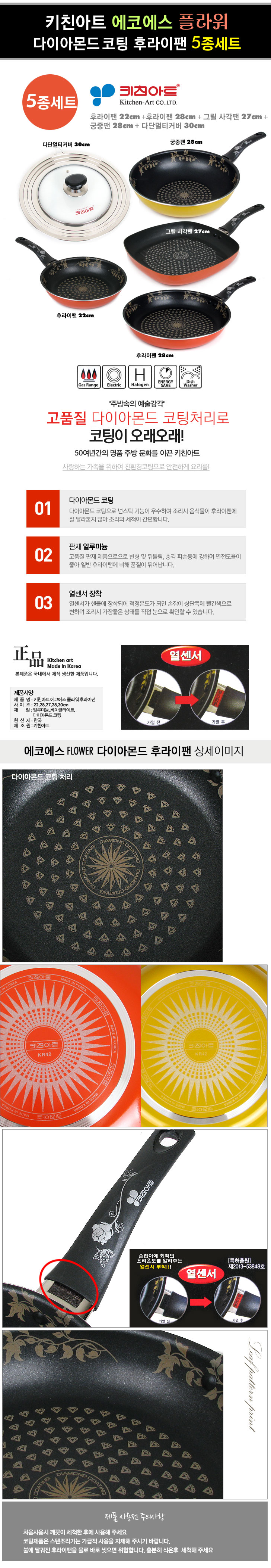 [ KITCHENART ] Kitchenart Eco S Flower Temperature Sensor Frypan 5 Pcs Set (22Fry+28 Fry +27Grill+28Wok+Lid)
